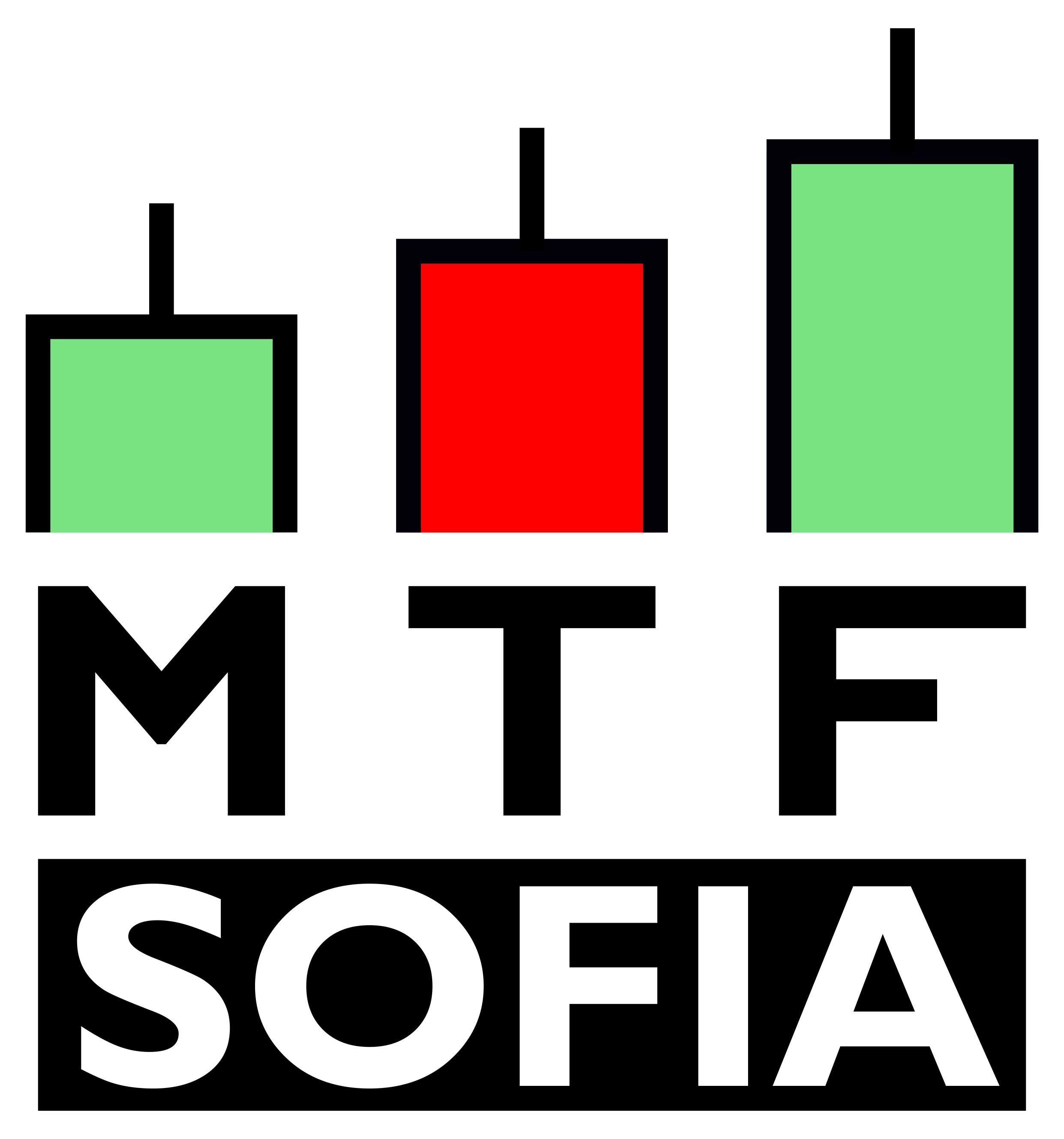 MTF Sofia