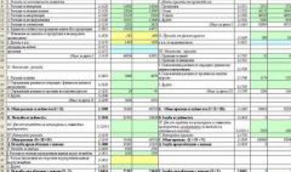 Темата за публикуването на финансовите отчети втръсна на всички