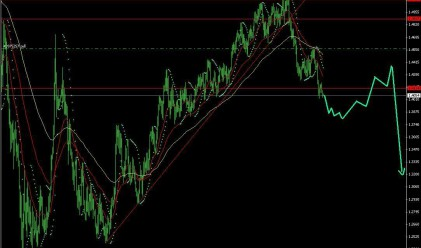 Запорожанов: Доларът ще поскъпва в близките месеци