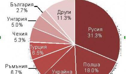 3 164 M&A сделки сe сключиха в Източна Европа през 2010 г.