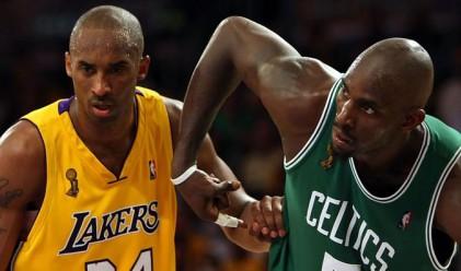 Най - скъпоплатените баскетболисти в НБА
