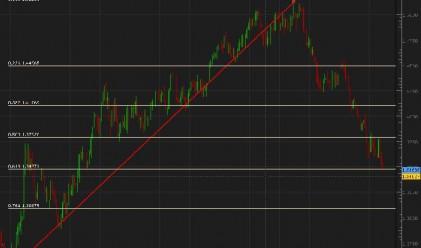 Еврото може да падне до 10-месечен минимум