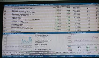 Петъчната търговия на БФБ започна с ръст на индексите