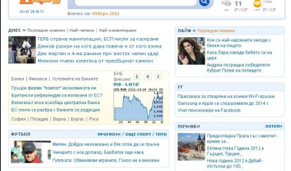 IPO-то Дир.бг не успя да привлече интереса на инвеститорите