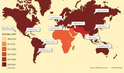 Грозната картина на дълга на държавите