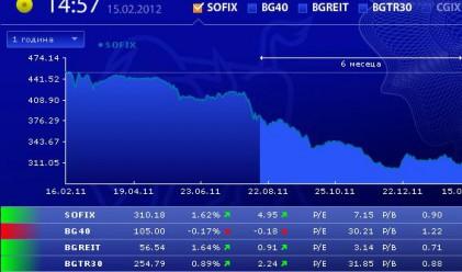 SOFIX изтри вчерашните загуби