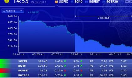 Ръст от над 3.5% за BG40 в сряда