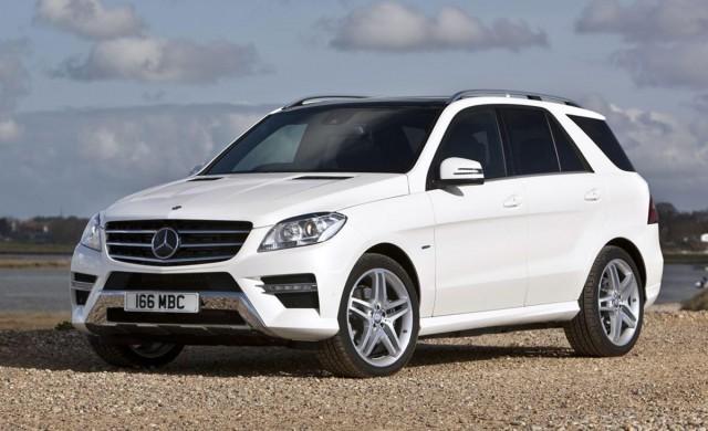 Най-надеждните коли според германска класация