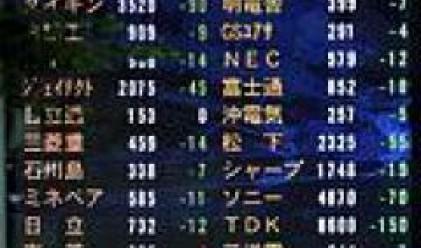 Японските индекси с най-голям дневен спад от девет месеца насам, йената силно поскъпва