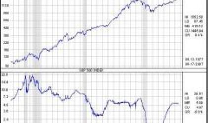 Ал. Николов: Има два пътя пред американската икономика