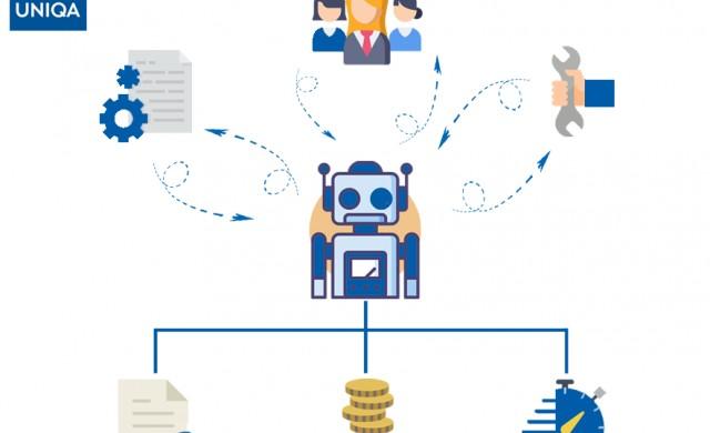 Робот оптимизира оперативните дейности в български застраховател