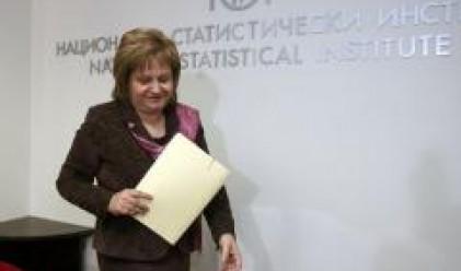 199 изследвания ще направи НСИ през 2008 г.