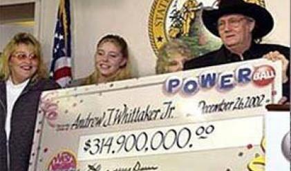 Печелите от лотарията! А сега накъде?