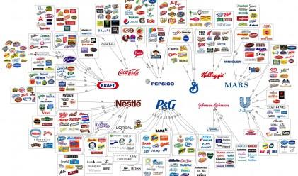 Десет корпорации контролират всичко, което купуваме