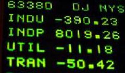 Dow Jones завърши вчерашния ден с пореден рекорд