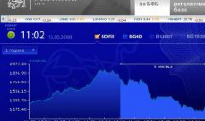 Търговия без ясна посока, акциите на ПИБ възстановиха позиции