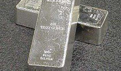 Високоамплитудни движения при златото и среброто