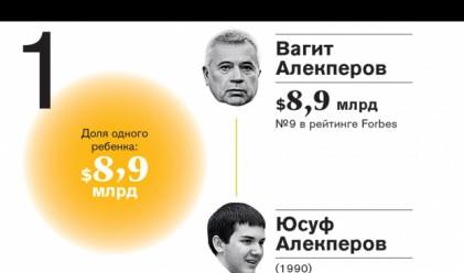 Най-богатите наследници на руски милиардери