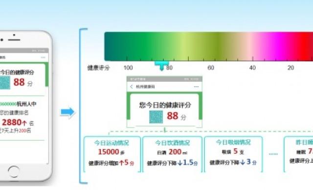 Китайски град иска да следи здравето на хората с приложение
