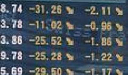 Японският индекс с нов седемгодишен максимум