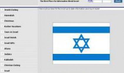 Домейнът israel.com беше продаден за 5.88 млн. долара