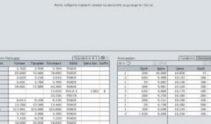Търговията на БФБ замря при старта на Xetra
