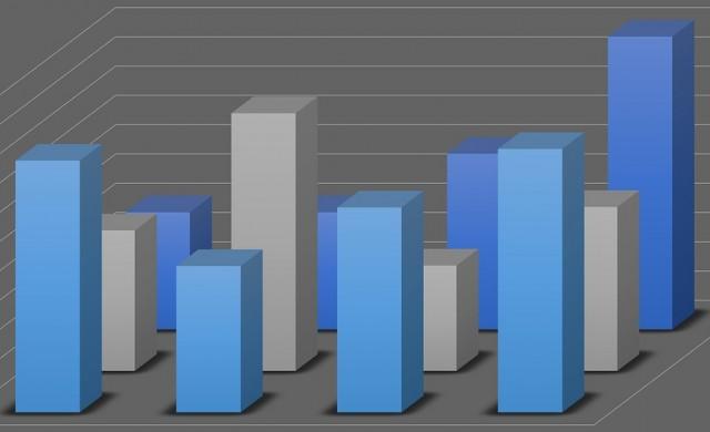 Седмица на активна търговия с компенсаторни инструменти на БФБ