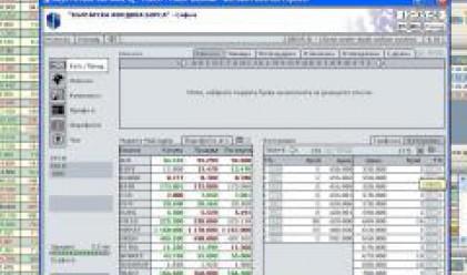 Банки с най-голям оборот на БФБ, Карол начело по сделки за 2008 г.