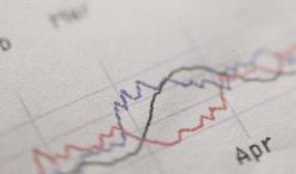 Фючърсите на американските индекси са без посока