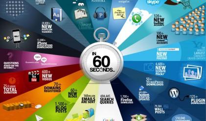 Лудият живот на мрежата в 60 секунди