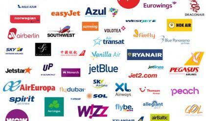 Списък на авиолинии от цял свят, с които летенето е евтино