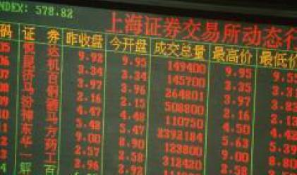 Китайският пазар с най-лошо представяне в света през 2008 г.