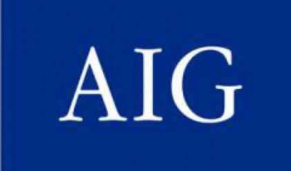 Дериватите за защита срещу нови загуби от AIG поскъпват до рекордни стойности