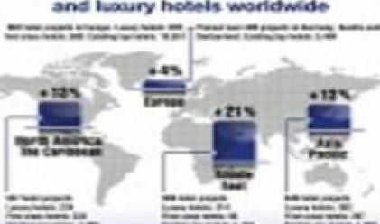 Луксозните хотели ще се увеличат с 7.1% в световен мащаб