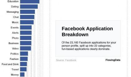 Швейцарските държавни служители без Facebook
