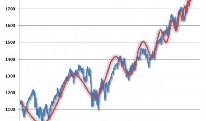 Дж. Хюсман: Възможно е последно изригване на S&P 500 до над 1 800