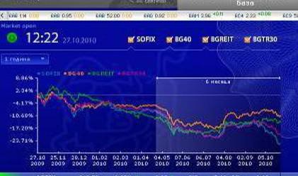 Сайтът на борсата се посещава 3 хиляди пъти на ден