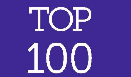 Кои български банки и застрахователи попадат в топ 100 на ЮИЕ