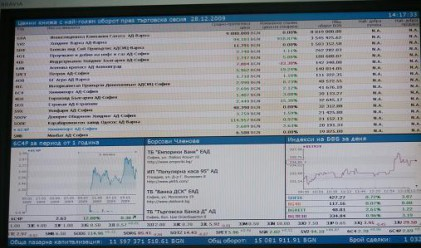 Ст. Николов: Липса на институционални инвеститори през последните месеци