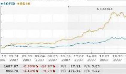 Индексите падат... Да живеят индексите!