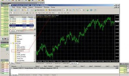 Делтасток интегрира MT4 със своята платформа Delta Trading
