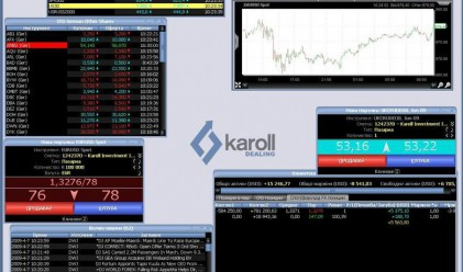 Днес е денят за търговия без загуба от ИП Карол