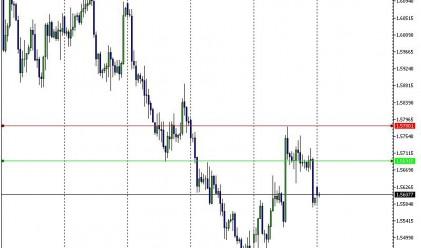Възможно повишение при EUR/USD