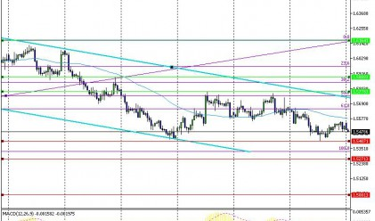 Спадът на еврото спрямо долара се задълбочи