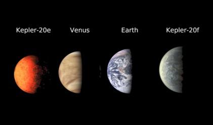 НАСА: Още две планети, подобни на нашата