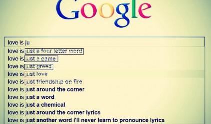 Какво търсехме в Google през 2012 г.?